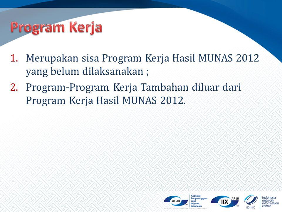 1.Merupakan sisa Program Kerja Hasil MUNAS 2012 yang belum dilaksanakan ; 2.Program-Program Kerja Tambahan diluar dari Program Kerja Hasil MUNAS 2012.