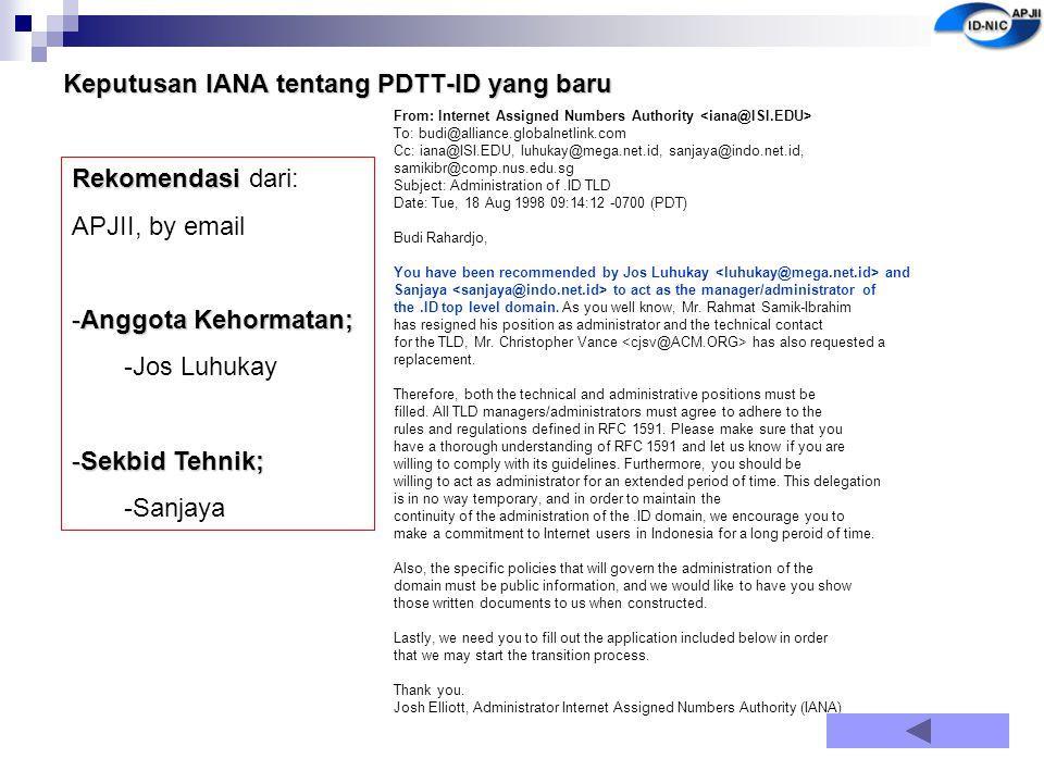 Keputusan IANA tentang PDTT-ID yang baru From: Internet Assigned Numbers Authority To: budi@alliance.globalnetlink.com Cc: iana@ISI.EDU, luhukay@mega.