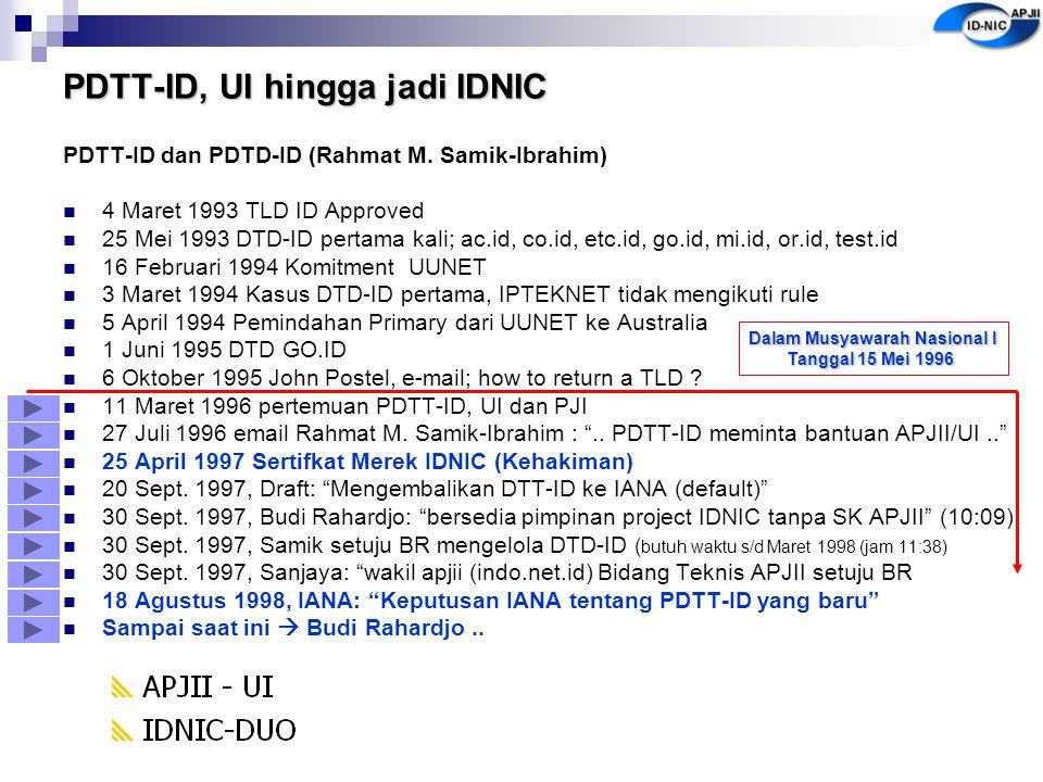PDTT-ID, UI hingga jadi IDNIC PDTT-ID dan PDTD-ID (Rahmat M. Samik-Ibrahim) 4 Maret 1993 TLD ID Approved 25 Mei 1993 DTD-ID pertama kali; ac.id, co.id