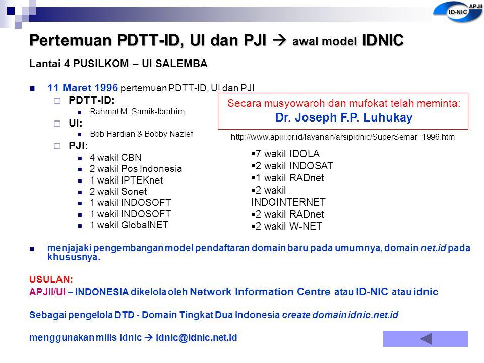Lantai 4 PUSILKOM – UI SALEMBA 11 Maret 1996 pertemuan PDTT-ID, UI dan PJI  PDTT-ID: Rahmat M. Samik-Ibrahim  UI: Bob Hardian & Bobby Nazief  PJI: