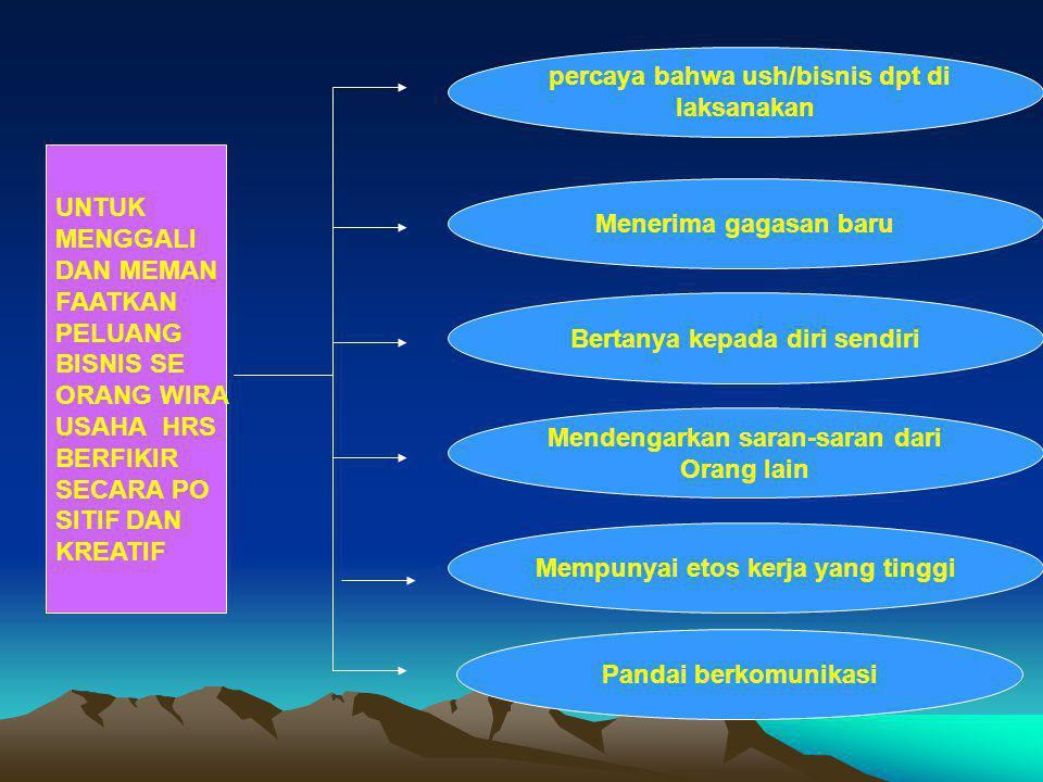 YANG PERLU DIKETAHUI OLEH SEORANG WIRAUSAHA 0PP0RTUNITY ( PELUANG ) THREAT ( ANCAMAN) STRENGTH (KEKUATAN) WEAKNESS ( KELEMAHAN )