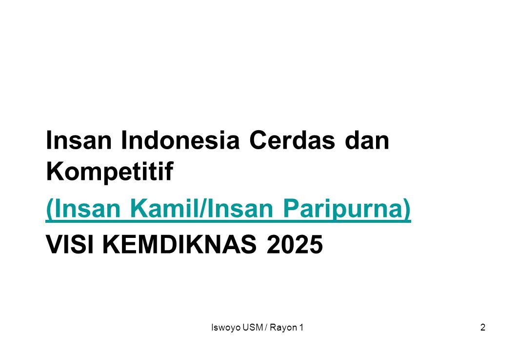 VISI DAN MISI  Visi Mahasiswa Indonesia cerdas komprehensif dan kompetitif  Misi –Mengembangkan kapabilitas intelektual, emosional dan spiritual mahasiswa.