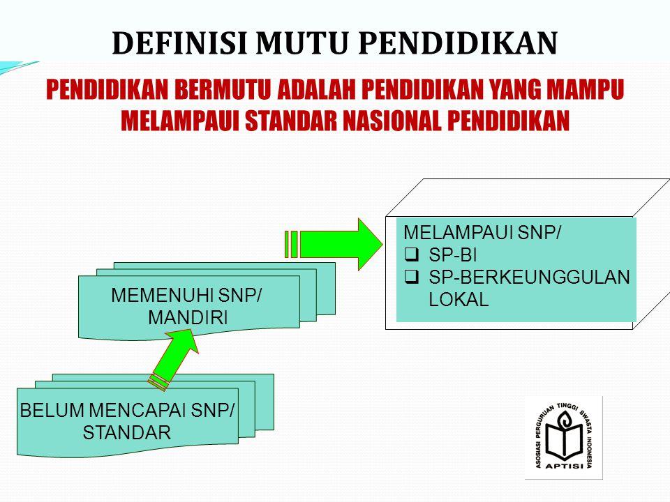 DEFINISI MUTU PENDIDIKAN PENDIDIKAN BERMUTU ADALAH PENDIDIKAN YANG MAMPU MELAMPAUI STANDAR NASIONAL PENDIDIKAN BELUM MENCAPAI SNP/ STANDAR MEMENUHI SNP/ MANDIRI MELAMPAUI SNP/  SP-BI  SP-BERKEUNGGULAN LOKAL