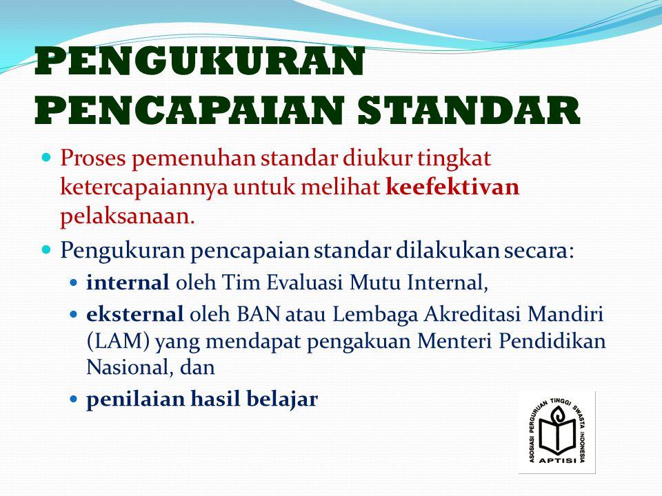 PENGUKURAN PENCAPAIAN STANDAR Proses pemenuhan standar diukur tingkat ketercapaiannya untuk melihat keefektivan pelaksanaan.