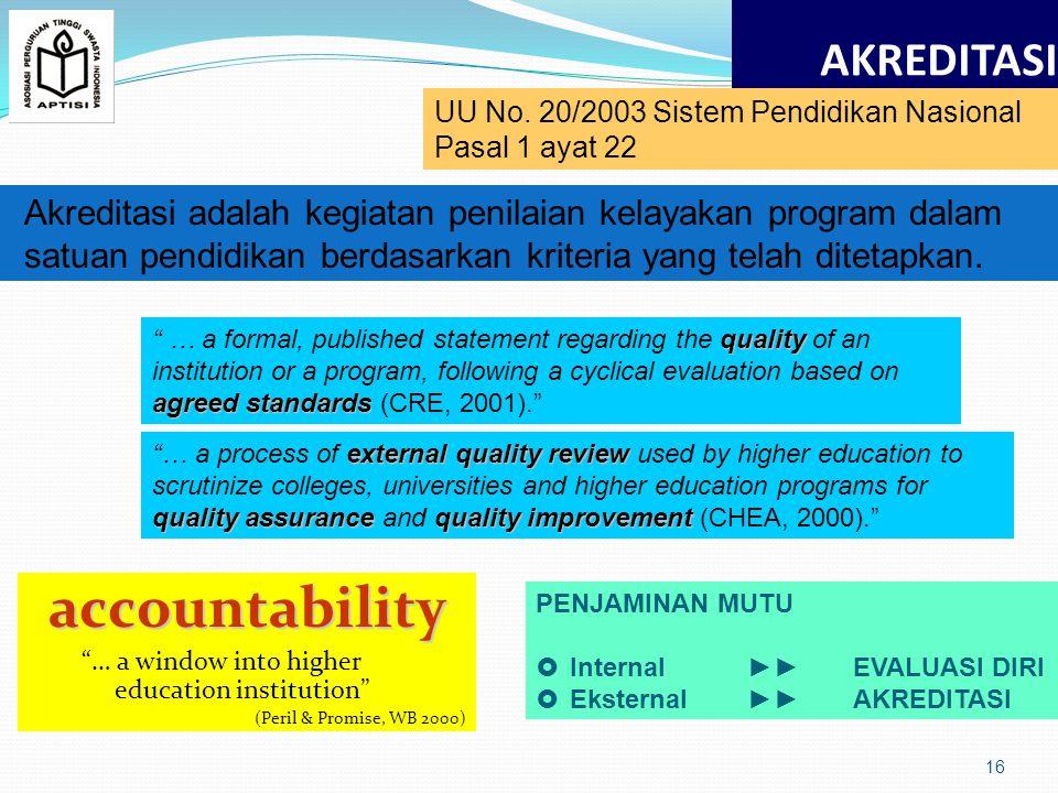 AKREDITASI 16 Akreditasi adalah kegiatan penilaian kelayakan program dalam satuan pendidikan berdasarkan kriteria yang telah ditetapkan.