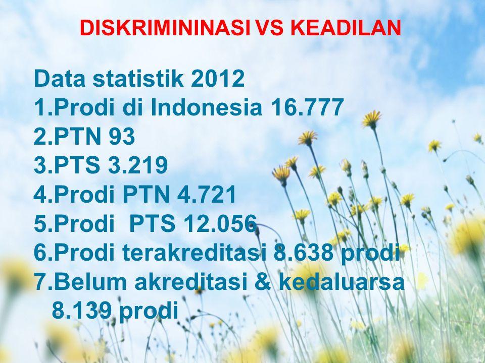 3 DISKRIMININASI VS KEADILAN Data statistik 2012 1.Prodi di Indonesia 16.777 2.PTN 93 3.PTS 3.219 4.Prodi PTN 4.721 5.Prodi PTS 12.056 6.Prodi terakreditasi 8.638 prodi 7.Belum akreditasi & kedaluarsa 8.139 prodi