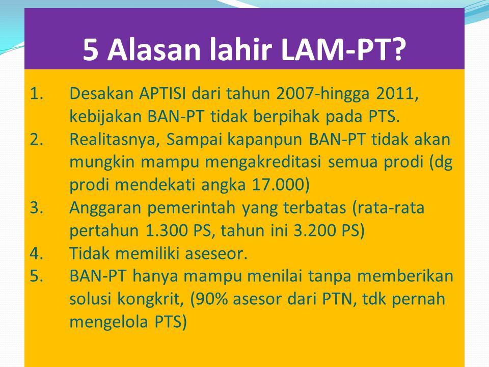 5 Alasan lahir LAM-PT.