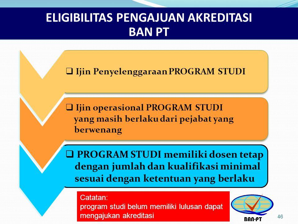 ELIGIBILITAS PENGAJUAN AKREDITASI BAN PT 46  Ijin Penyelenggaraan PROGRAM STUDI  Ijin operasional PROGRAM STUDI yang masih berlaku dari pejabat yang berwenang  Ijin operasional PROGRAM STUDI yang masih berlaku dari pejabat yang berwenang  PROGRAM STUDI memiliki dosen tetap dengan jumlah dan kualifikasi minimal sesuai dengan ketentuan yang berlaku Catatan: program studi belum memiliki lulusan dapat mengajukan akreditasi BAN-PT