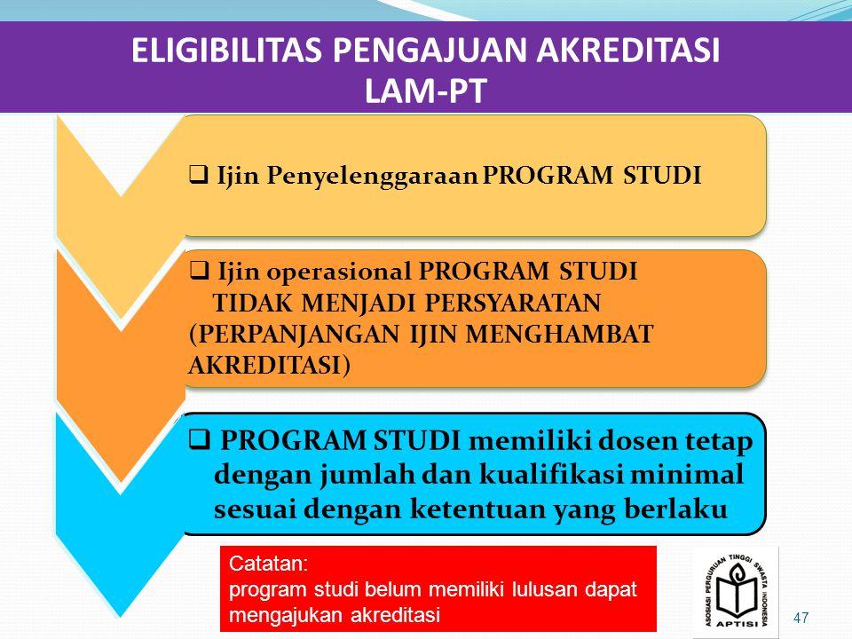 ELIGIBILITAS PENGAJUAN AKREDITASI LAM-PT 47  Ijin Penyelenggaraan PROGRAM STUDI  Ijin operasional PROGRAM STUDI TIDAK MENJADI PERSYARATAN (PERPANJANGAN IJIN MENGHAMBAT AKREDITASI)  Ijin operasional PROGRAM STUDI TIDAK MENJADI PERSYARATAN (PERPANJANGAN IJIN MENGHAMBAT AKREDITASI)  PROGRAM STUDI memiliki dosen tetap dengan jumlah dan kualifikasi minimal sesuai dengan ketentuan yang berlaku Catatan: program studi belum memiliki lulusan dapat mengajukan akreditasi