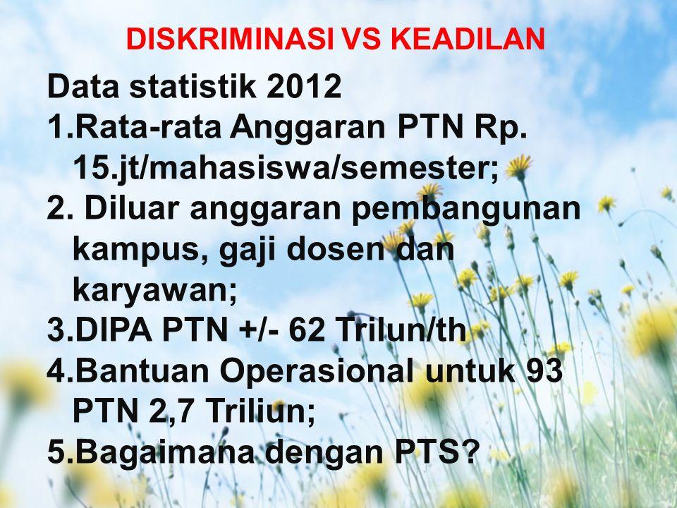 5 DISKRIMINASI VS KEADILAN Data statistik 2012 1.Rata-rata Anggaran PTN Rp.