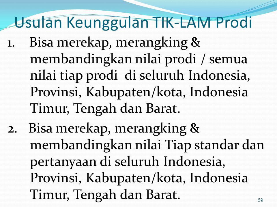 Usulan Keunggulan TIK-LAM Prodi 1.