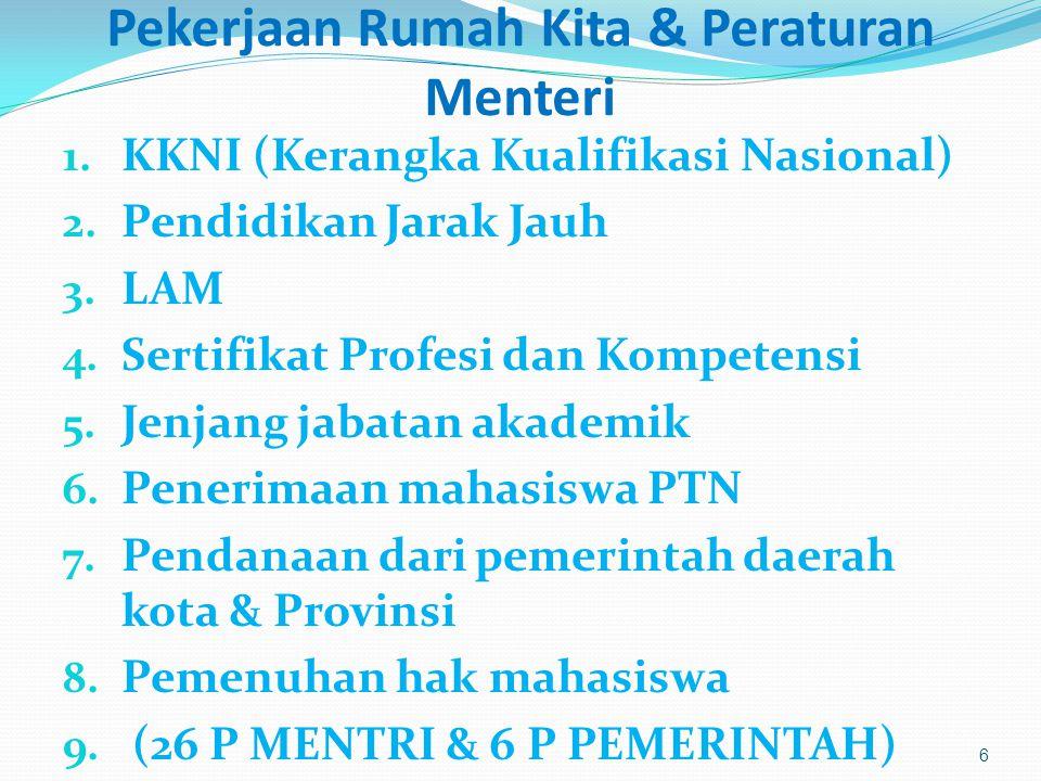6 Pekerjaan Rumah Kita & Peraturan Menteri 1.KKNI (Kerangka Kualifikasi Nasional) 2.
