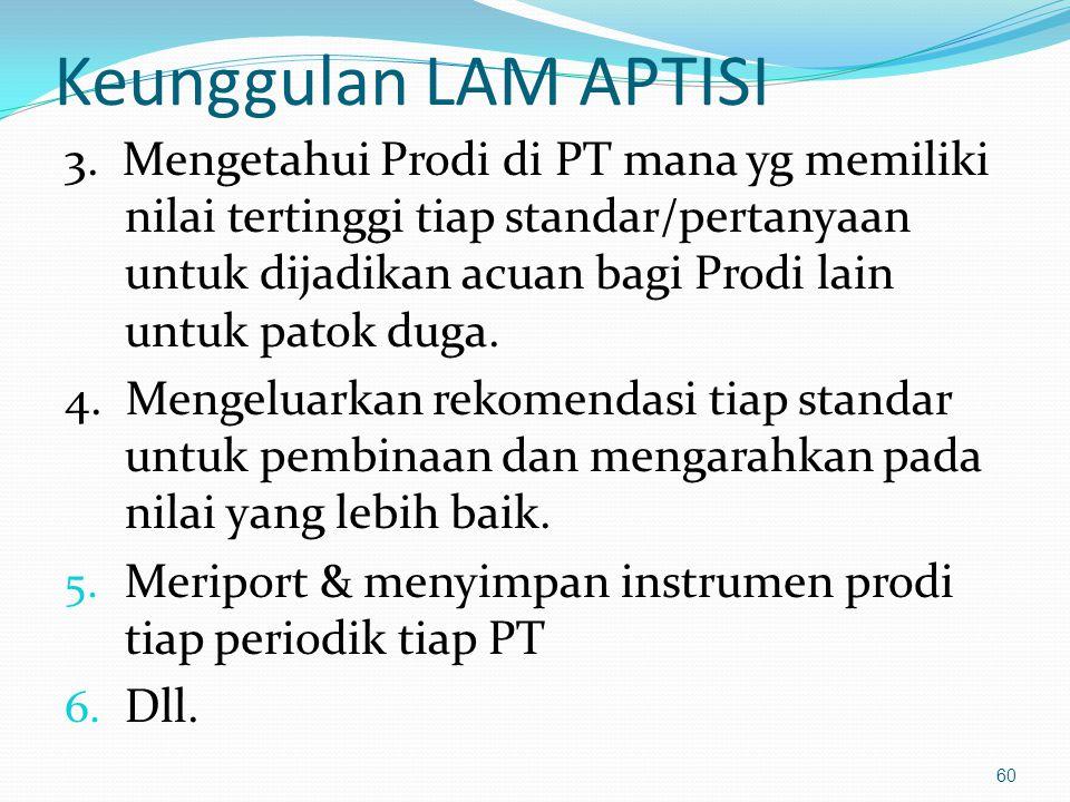 Keunggulan LAM APTISI 3.