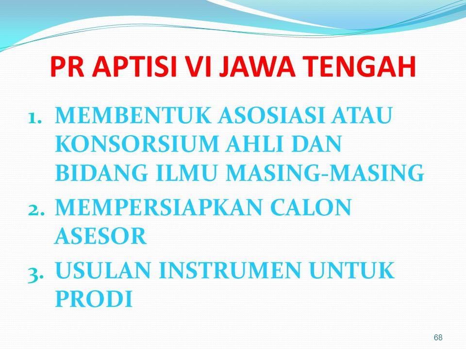 PR APTISI VI JAWA TENGAH 1.