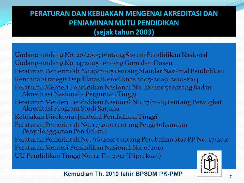 PERATURAN DAN KEBIJAKAN MENGENAI AKREDITASI DAN PENJAMINAN MUTU PENDIDIKAN (sejak tahun 2003) Undang-undang No.