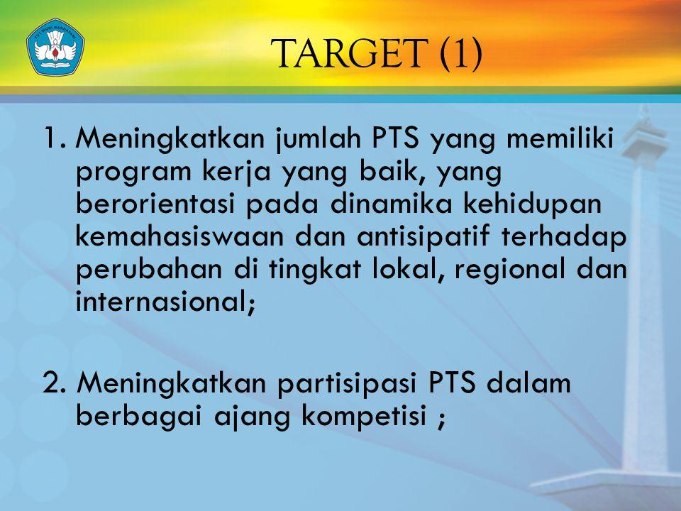 TARGET (1) 1.Meningkatkan jumlah PTS yang memiliki program kerja yang baik, yang berorientasi pada dinamika kehidupan kemahasiswaan dan antisipatif te