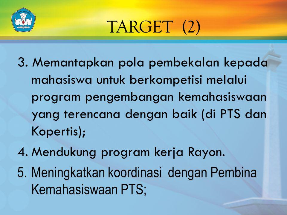 TARGET (2) 3. Memantapkan pola pembekalan kepada mahasiswa untuk berkompetisi melalui program pengembangan kemahasiswaan yang terencana dengan baik (d