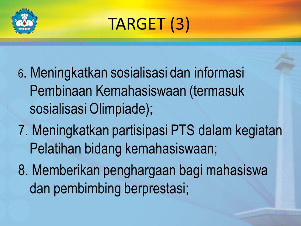TARGET (3) 6. Meningkatkan sosialisasi dan informasi Pembinaan Kemahasiswaan (termasuk sosialisasi Olimpiade); 7. Meningkatkan partisipasi PTS dalam k