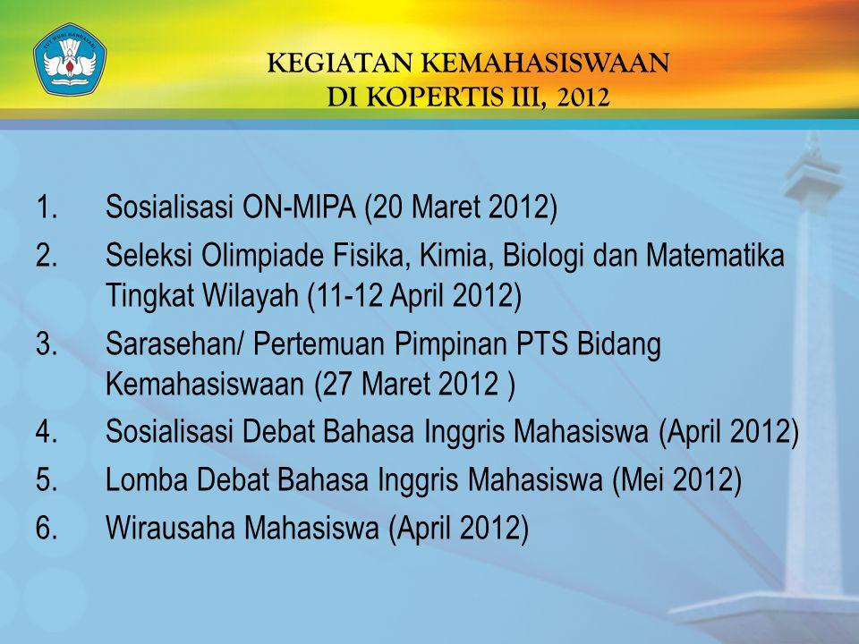 KEGIATAN KEMAHASISWAAN DI KOPERTIS III, 2012 1.Sosialisasi ON-MIPA (20 Maret 2012) 2.Seleksi Olimpiade Fisika, Kimia, Biologi dan Matematika Tingkat W
