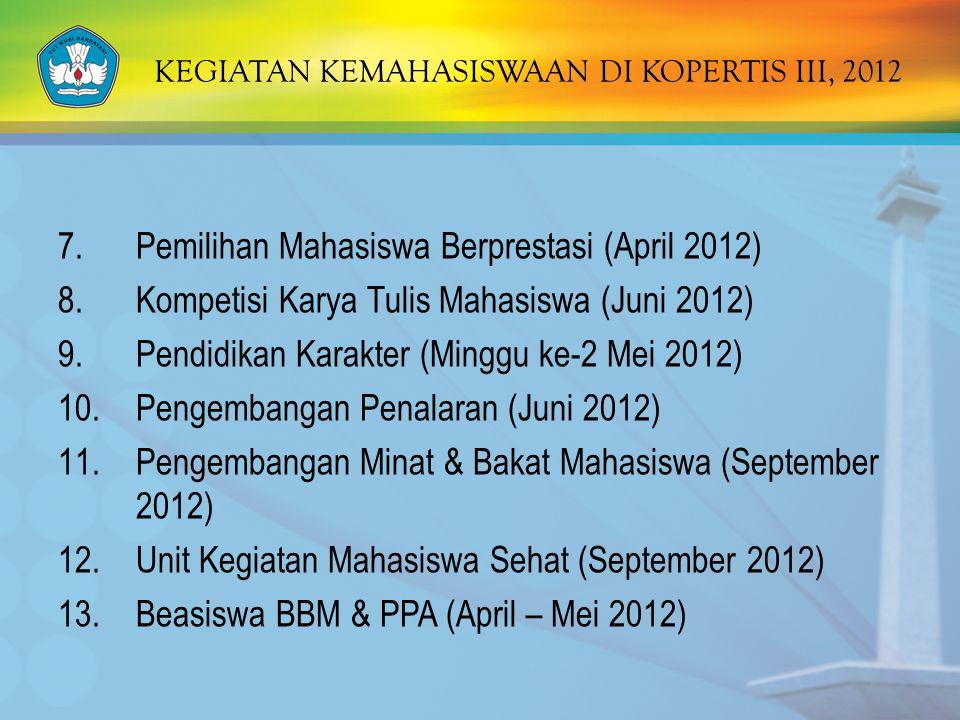KEGIATAN KEMAHASISWAAN DI KOPERTIS III, 2012 7.Pemilihan Mahasiswa Berprestasi (April 2012) 8.Kompetisi Karya Tulis Mahasiswa (Juni 2012) 9.Pendidikan