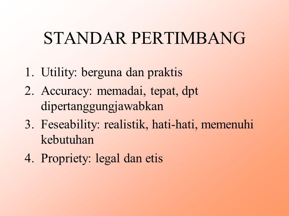 STANDAR PERTIMBANG 1.Utility: berguna dan praktis 2.Accuracy: memadai, tepat, dpt dipertanggungjawabkan 3.Feseability: realistik, hati-hati, memenuhi