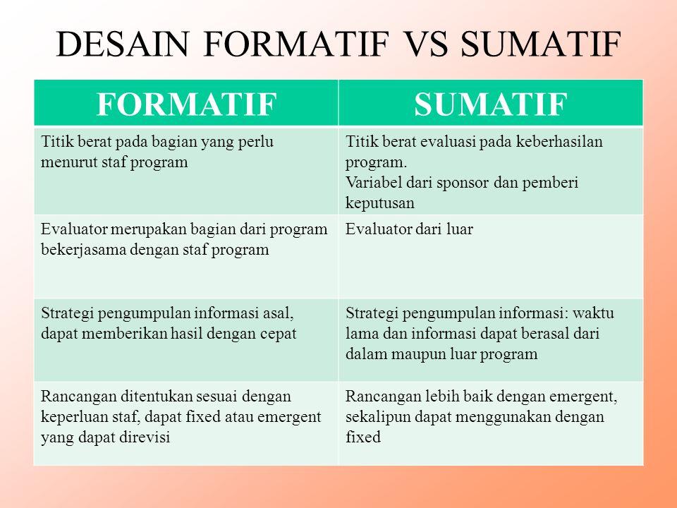 DESAIN FORMATIF VS SUMATIF FORMATIFSUMATIF Titik berat pada bagian yang perlu menurut staf program Titik berat evaluasi pada keberhasilan program. Var