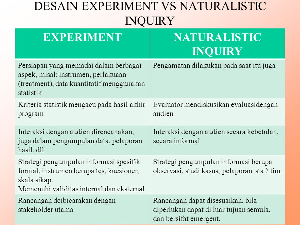 DESAIN EXPERIMENT VS NATURALISTIC INQUIRY EXPERIMENTNATURALISTIC INQUIRY Persiapan yang memadai dalam berbagai aspek, misal: instrumen, perlakuaan (tr