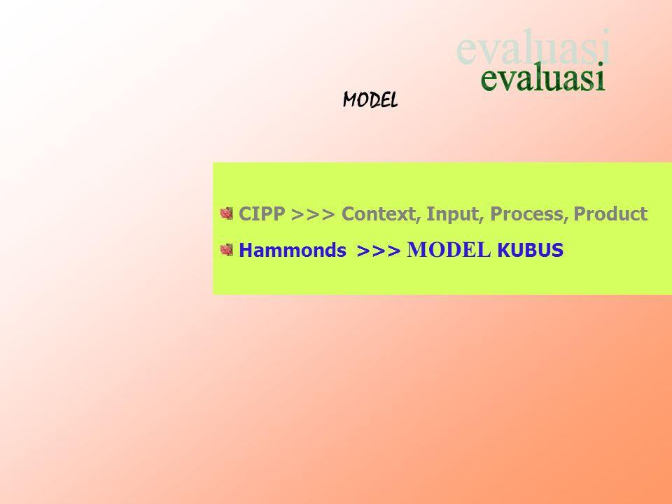 CIPP >>> Context, Input, Process, Product Hammonds >>> MODEL KUBUS MODEL