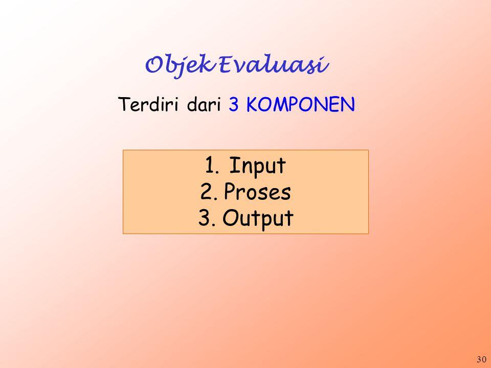 30 Objek Evaluasi Terdiri dari 3 KOMPONEN 1.Input 2.Proses 3.Output