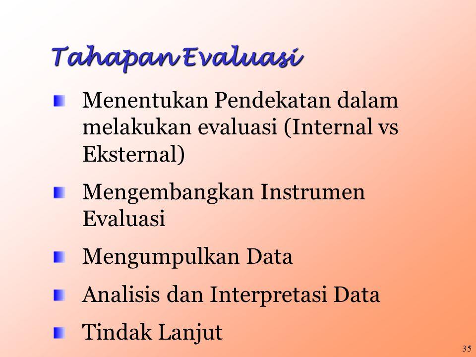 35 Tahapan Evaluasi Menentukan Pendekatan dalam melakukan evaluasi (Internal vs Eksternal) Mengembangkan Instrumen Evaluasi Mengumpulkan Data Analisis