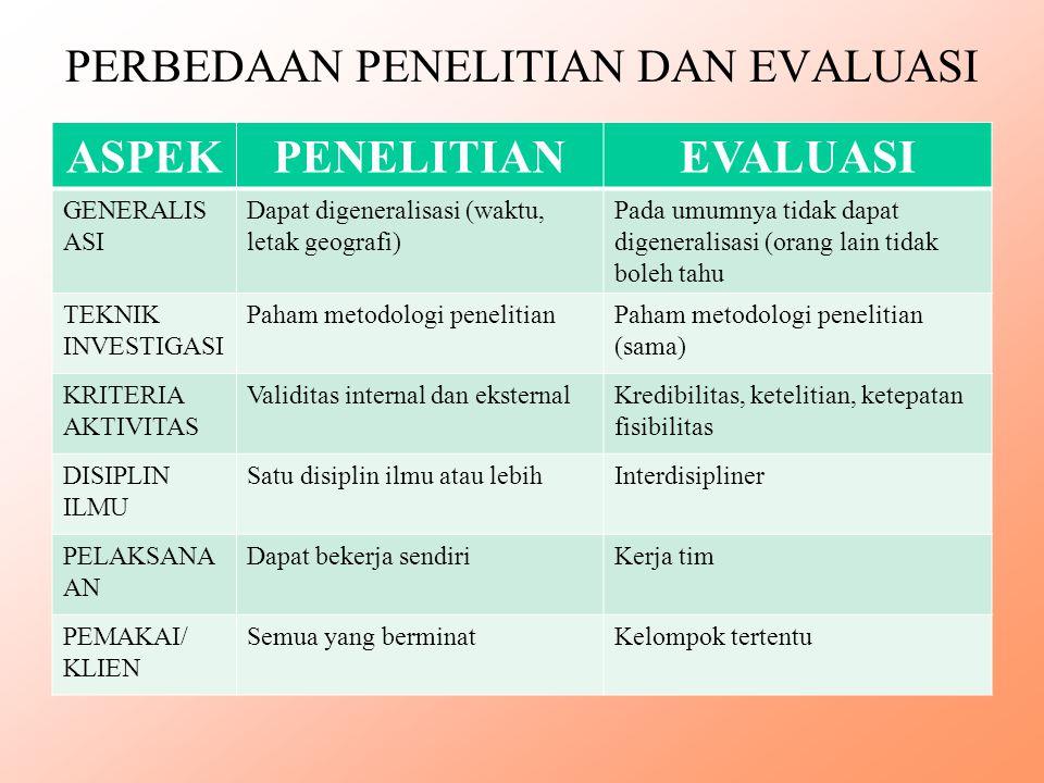 DESAIN FIXED VS EMERGENT FIXEDEMERGENT Rancangan pasti dalam setiap aktivitas, tujuan, pertanyaan, instrumen, analisis Rancangan diselidiki dari pengamatan program dan titik beratnya pada inquiry Evaluator menggunakan tujuan akhir program Evaluator merespon apa yang dikemukakan audien, dan memilih isu terpenting untuk rancangan Komunikasi antar evaluator dan audien direncanakan, cenderung formal, dan selalu tertulis Komunikasi antar evaluator dengan audien semi formal, dan on-going Strategi pengumpulan datanya menggunakan instrumen formal: kuesioner, tes, skala sikap Strategi pengumpulan data berupa observasi, studi kasus, bersifat kualitatif Draft rancangan ditentutakan pada awal dengan stakeholder dan mengacu pada tujuan Rancangan sering berubah dan berkembang menyesuaiakan dengan situasi, tidak tetap sampai proses evaluasi selesai