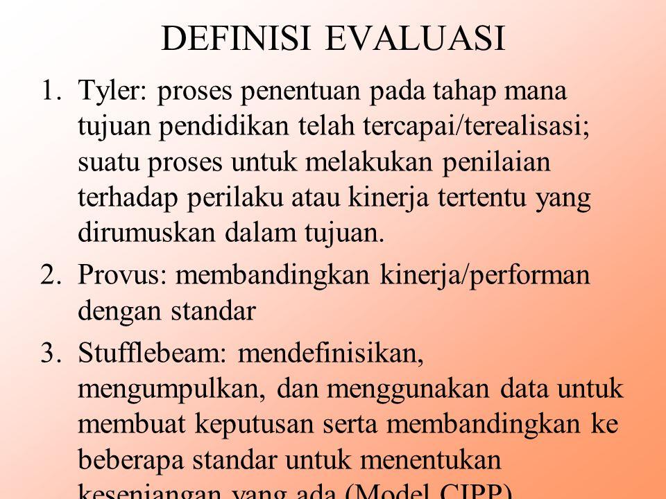 DEFINSI EVALUASI (lanjutan) 4.