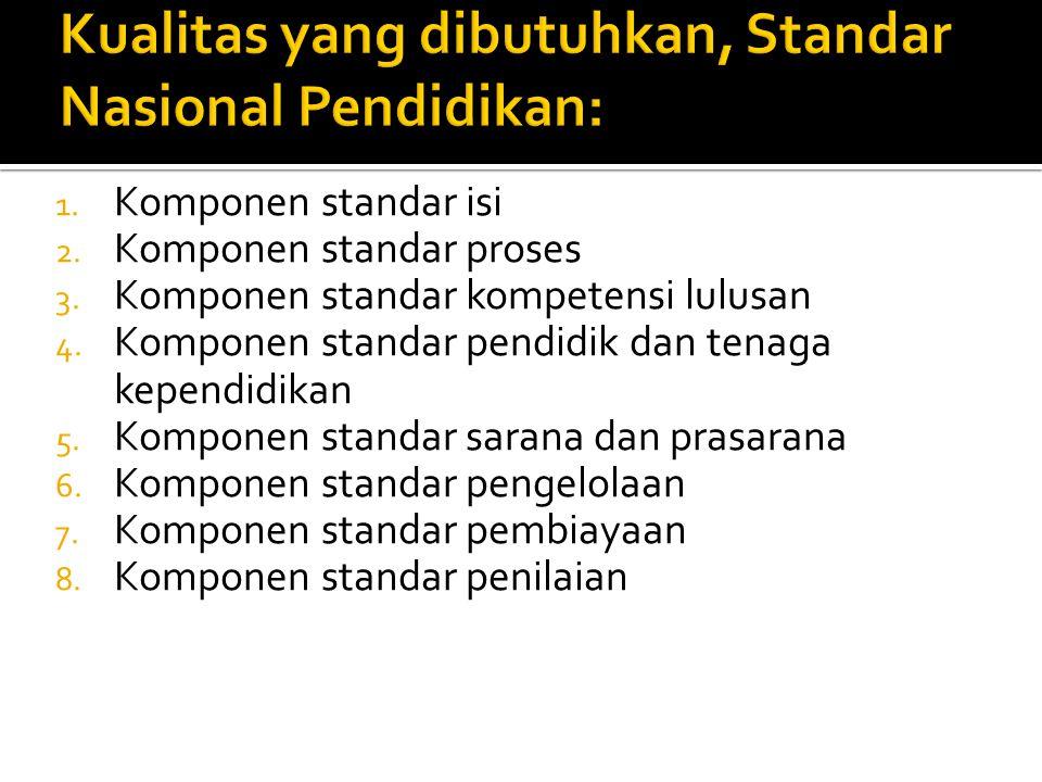 1. Komponen standar isi 2. Komponen standar proses 3.