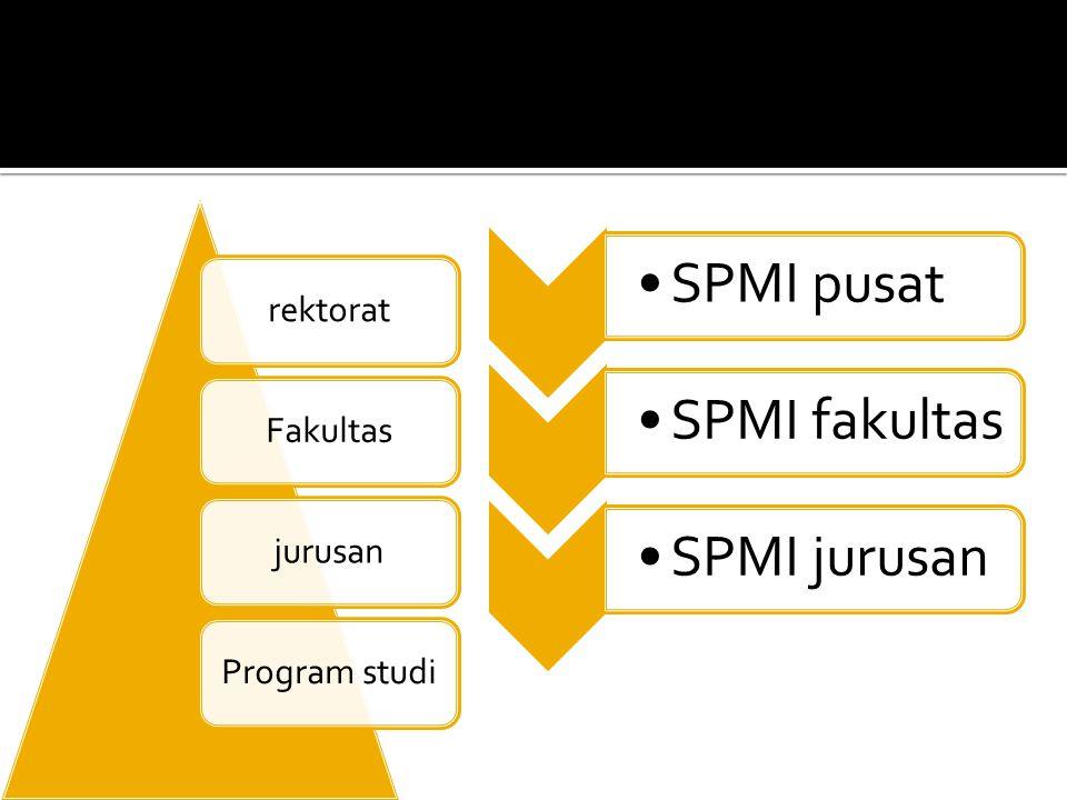 rektoratFakultasjurusanProgram studi SPMI pusatSPMI fakultas SPMI jurusan