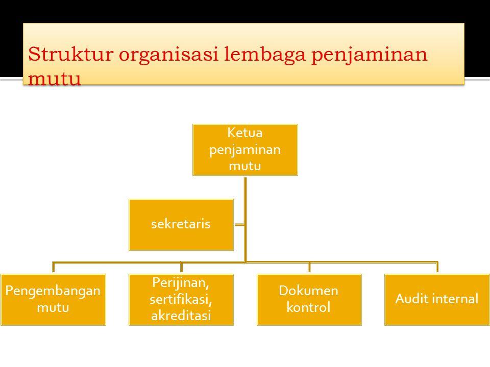 Ketua penjaminan mutu Pengembangan mutu Perijinan, sertifikasi, akreditasi Dokumen kontrol Audit internal sekretaris