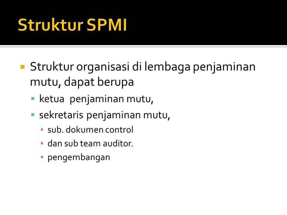  Struktur organisasi di lembaga penjaminan mutu, dapat berupa  ketua penjaminan mutu,  sekretaris penjaminan mutu, ▪ sub.