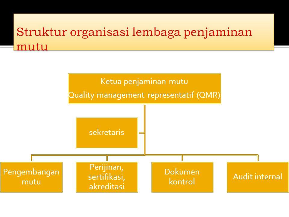 Ketua penjaminan mutu Quality management representatif (QMR) Pengembangan mutu Perijinan, sertifikasi, akreditasi Dokumen kontrol Audit internal sekretaris