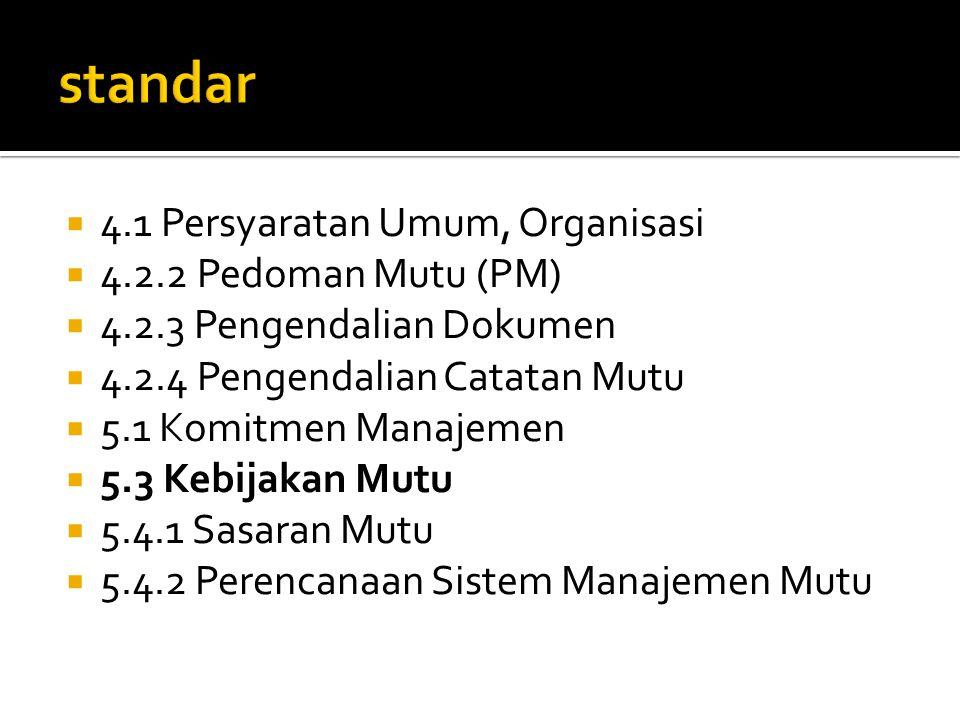  4.1 Persyaratan Umum, Organisasi  4.2.2 Pedoman Mutu (PM)  4.2.3 Pengendalian Dokumen  4.2.4 Pengendalian Catatan Mutu  5.1 Komitmen Manajemen  5.3 Kebijakan Mutu  5.4.1 Sasaran Mutu  5.4.2 Perencanaan Sistem Manajemen Mutu