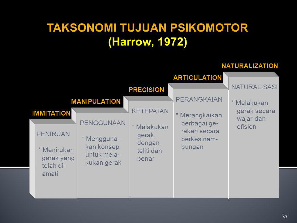 BLOOMGAGNEMERILLGERLACH PENGETAHUAN PEMAHAMAN INFORMASI VERBAL MENGINGAT (REMEMBER) MENGIDENTIFIKASI (IDENTIFY) MENYEBUT (NAME) MENJELASKAN (DESCRIBE) PENERAPAN ANALISIS SINTESIS EVALUASI INTELECTUAL SKILLS MENGGUNAKAN (USE) MENEMUKAN (FIND) MEMBENTUK (CONSTRUCT) MENYUSUN (ORDER) MENDEMONSTRASIKAN (DEMONSTRATE) STRATEGI KOGNITIF 36