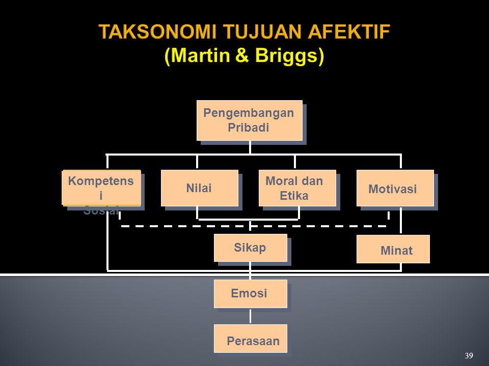 38 TAKSONOMI TUJUAN AFEKTIF (Krathwohl, Bloom & Masia,1964) PENGAMALAN Internalisasi nilai-nilai men-jadi pola hidup PENGORGA- NISASIAN Menghubung- kan nilai yang dipilih dengan sistem nilai yang ada Mengintegra- sikan nilai-nilai tersebut ke dalam hidupnya PENGHARGA- AN TERHADAP NILAI Menerima ni- lai-nilai, setia kepada nilai- nilai Memegang teguh nilai- nilai PEMBERIAN RESPON Aktif hadir Berpartisi- pasi PENGENAL- AN Ingin mene- rima Ingin meng- hadiri Sadar akan suatu situa- si, objek, fenomena CHARACTERIZATION ORGANIZATION VALUING RESPONDING RECEIVING