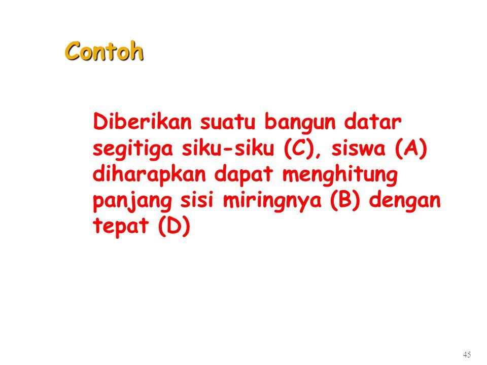 44 C.(CONDITION) Batasan atau alat yang diberikan kepada mahasiswa pada saat ia di tes D.