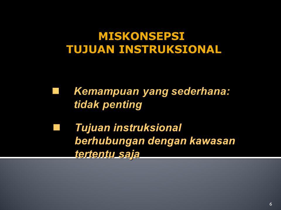 5 Cakupan Materi  Kawasan Tujuan Instruksional  Miskonsepsi Tujuan Instruksional