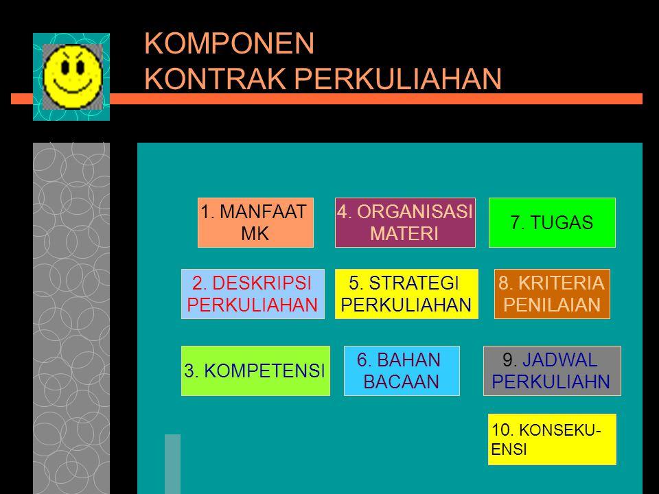 KOMPONEN KONTRAK PERKULIAHAN 1. MANFAAT MK 3. KOMPETENSI 2. DESKRIPSI PERKULIAHAN 4. ORGANISASI MATERI 6. BAHAN BACAAN 5. STRATEGI PERKULIAHAN 7. TUGA
