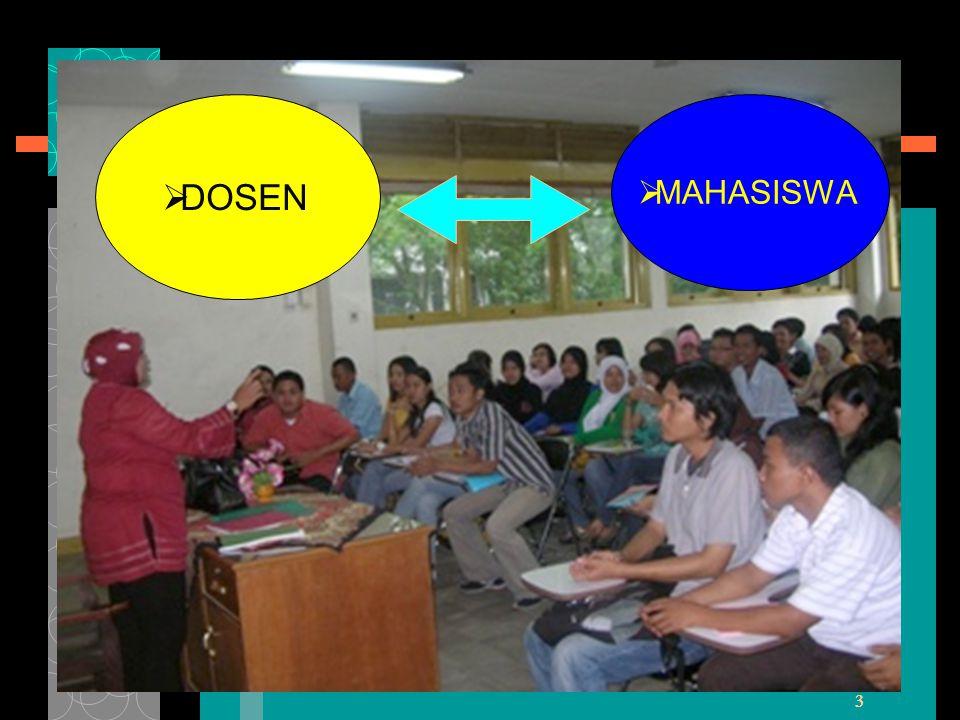 33  DOSEN  MAHASISWA
