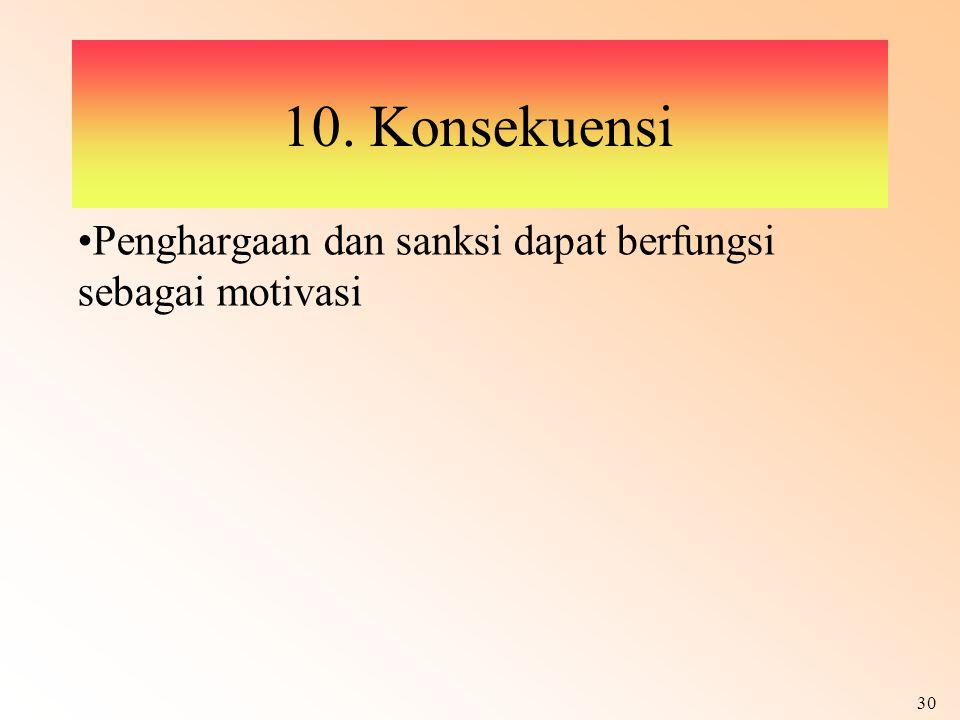 30 10. Konsekuensi Penghargaan dan sanksi dapat berfungsi sebagai motivasi