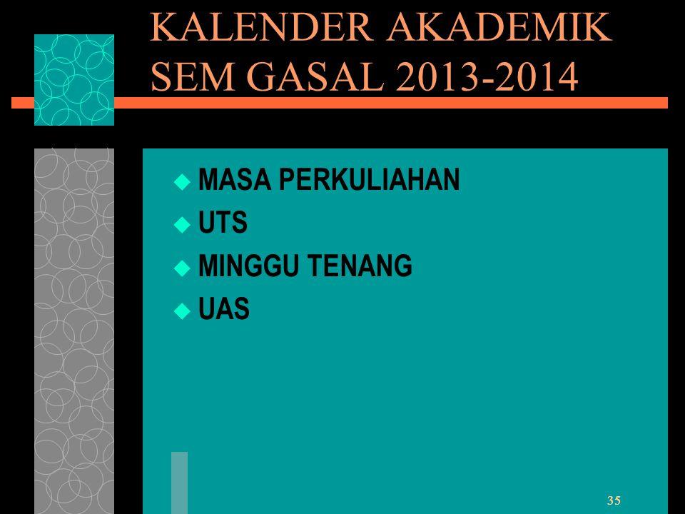 35 KALENDER AKADEMIK SEM GASAL 2013-2014  MASA PERKULIAHAN  UTS  MINGGU TENANG  UAS 35