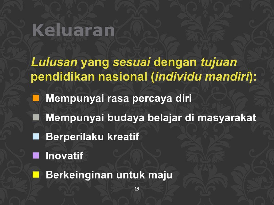 19 Lulusan yang sesuai dengan tujuan pendidikan nasional (individu mandiri): Mempunyai rasa percaya diri Mempunyai budaya belajar di masyarakat Berper