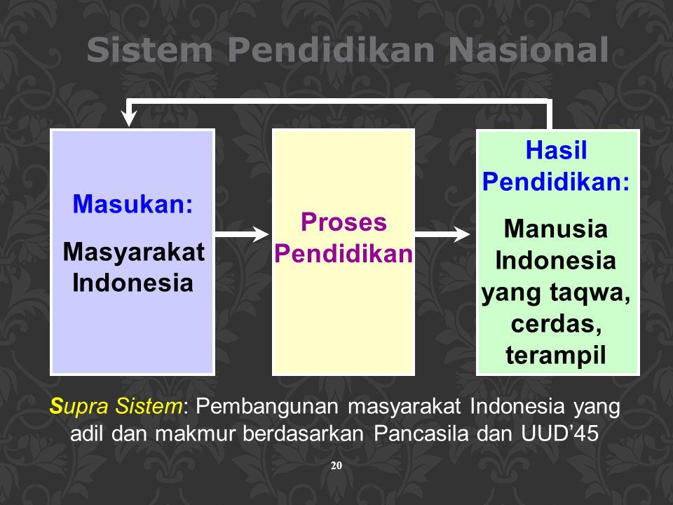 20 Sistem Pendidikan Nasional Masukan: Masyarakat Indonesia Proses Pendidikan Hasil Pendidikan: Manusia Indonesia yang taqwa, cerdas, terampil Supra S