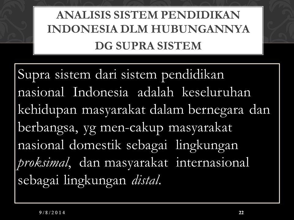 ANALISIS SISTEM PENDIDIKAN INDONESIA DLM HUBUNGANNYA DG SUPRA SISTEM Supra sistem dari sistem pendidikan nasional Indonesia adalah keseluruhan kehidup
