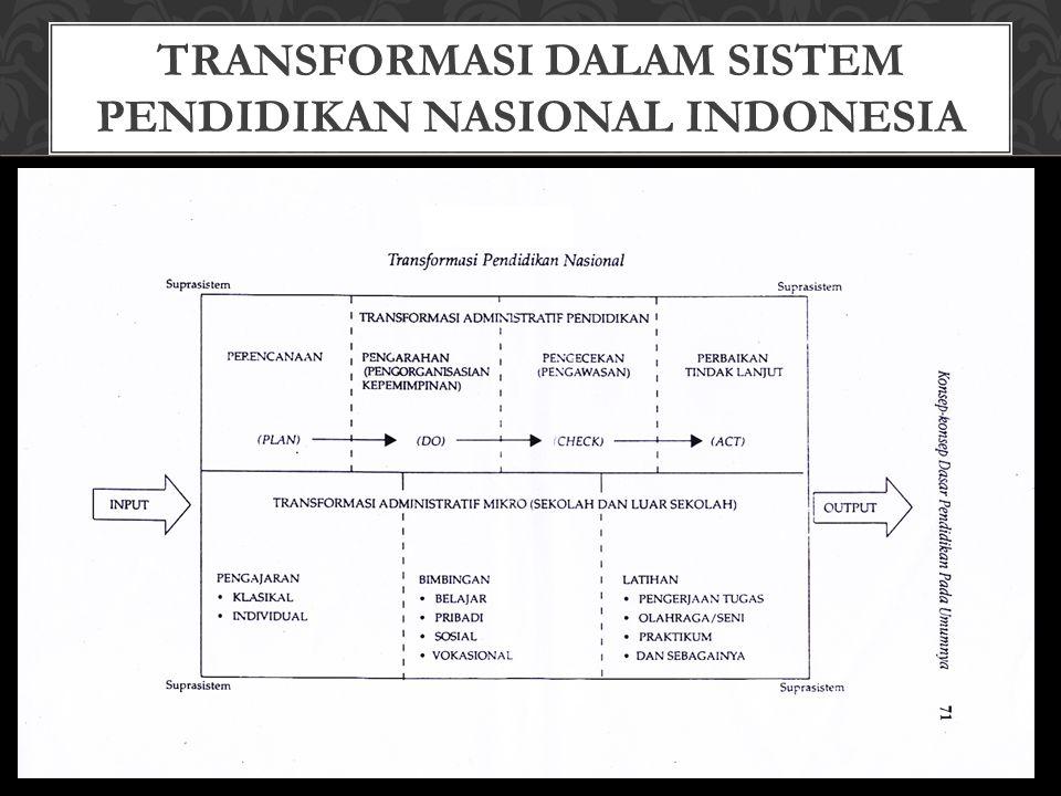 TRANSFORMASI DALAM SISTEM PENDIDIKAN NASIONAL INDONESIA 9/8/201424